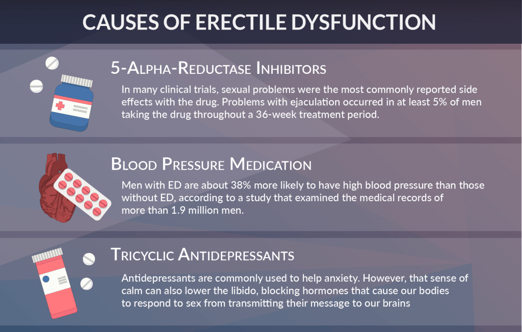 Stem cell treatments for erectile dysfunction
